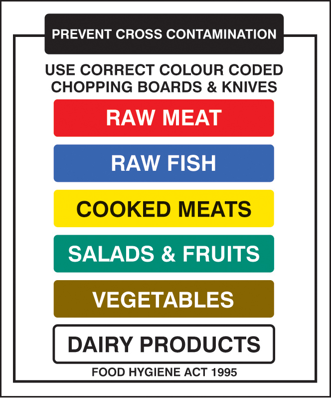 Safe Food Australia Guide