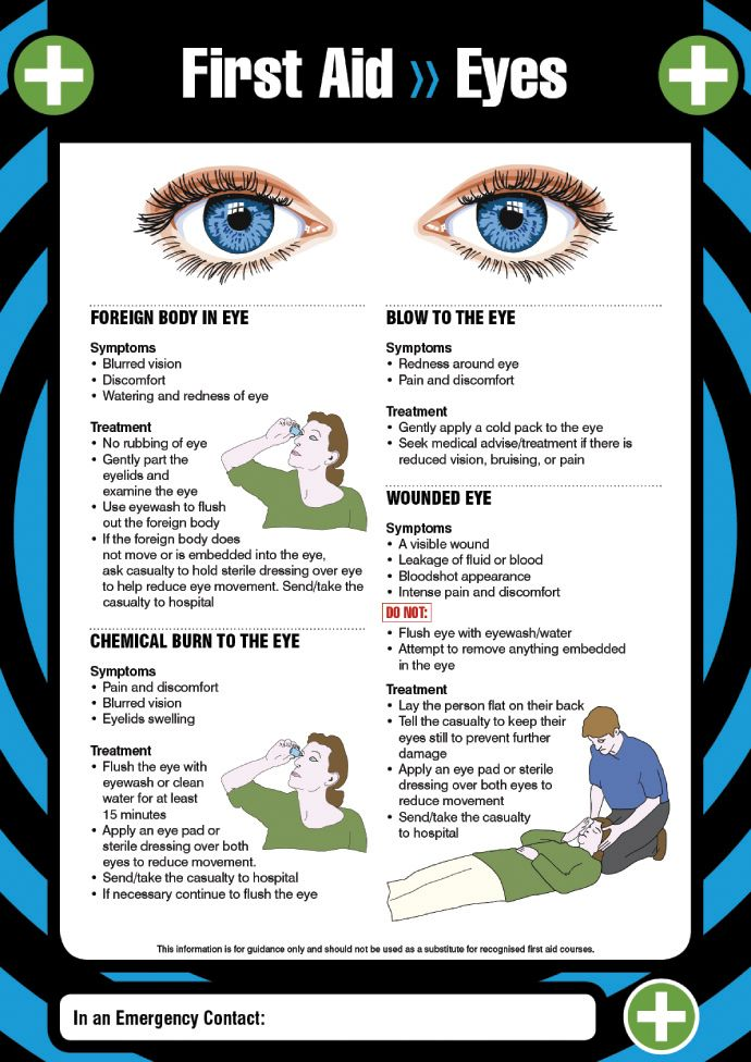 55902 First Aid Eyes 420x594mm Poster 420x594mm Safety Sign