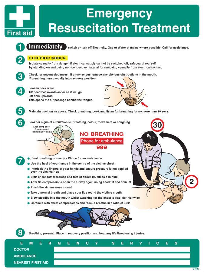 56080 Emergency Resuscitation Treatment Wall Panel