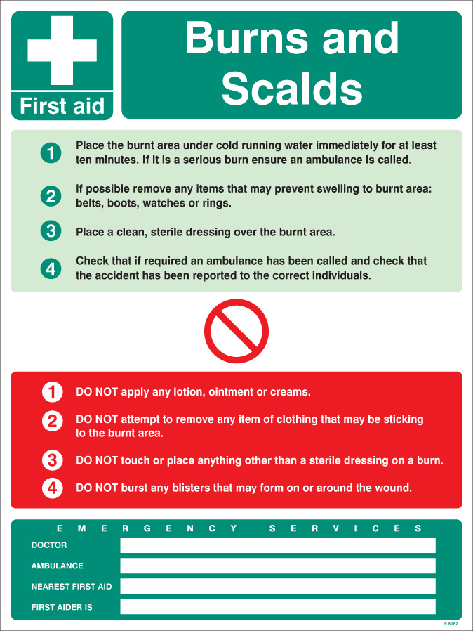 56082 First Aid Burns And Scalds Wall Panel 450x600mm