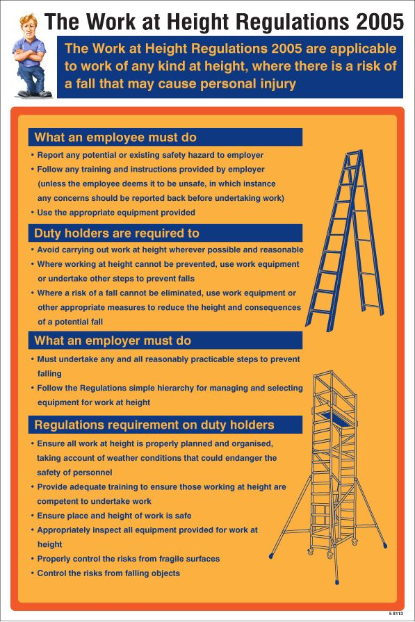 58129 Working At Heights Regulation Poster 400x600mm