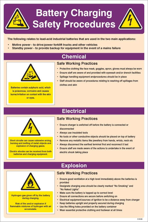 58135 Battery Charging Safety Checklist Poster 400x600mm